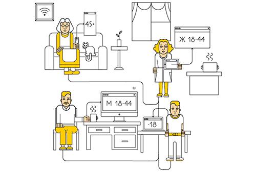 нейросети, машинное обучение, анализ адресных баз в email-маркетинге