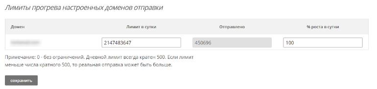 Как прогреть IP-адрес для email-рассылки